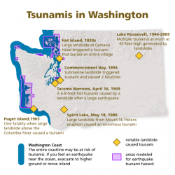 A graphic depicting the most prominent landslide generated tsunamis in Washington State in the past 200 years.